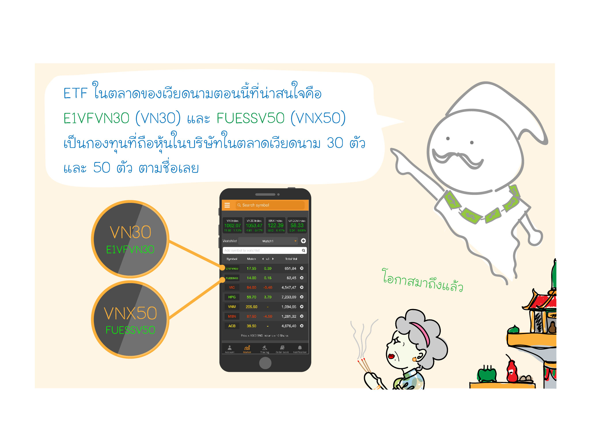ศาลเจ้าพ่อลงทุน - FSS-VNtrade_Artboard 1 copy 14