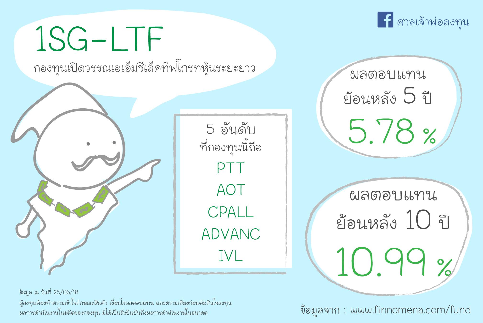 ศาลเจ้าพ่อลงทุน - LTF 5 7 YD-08