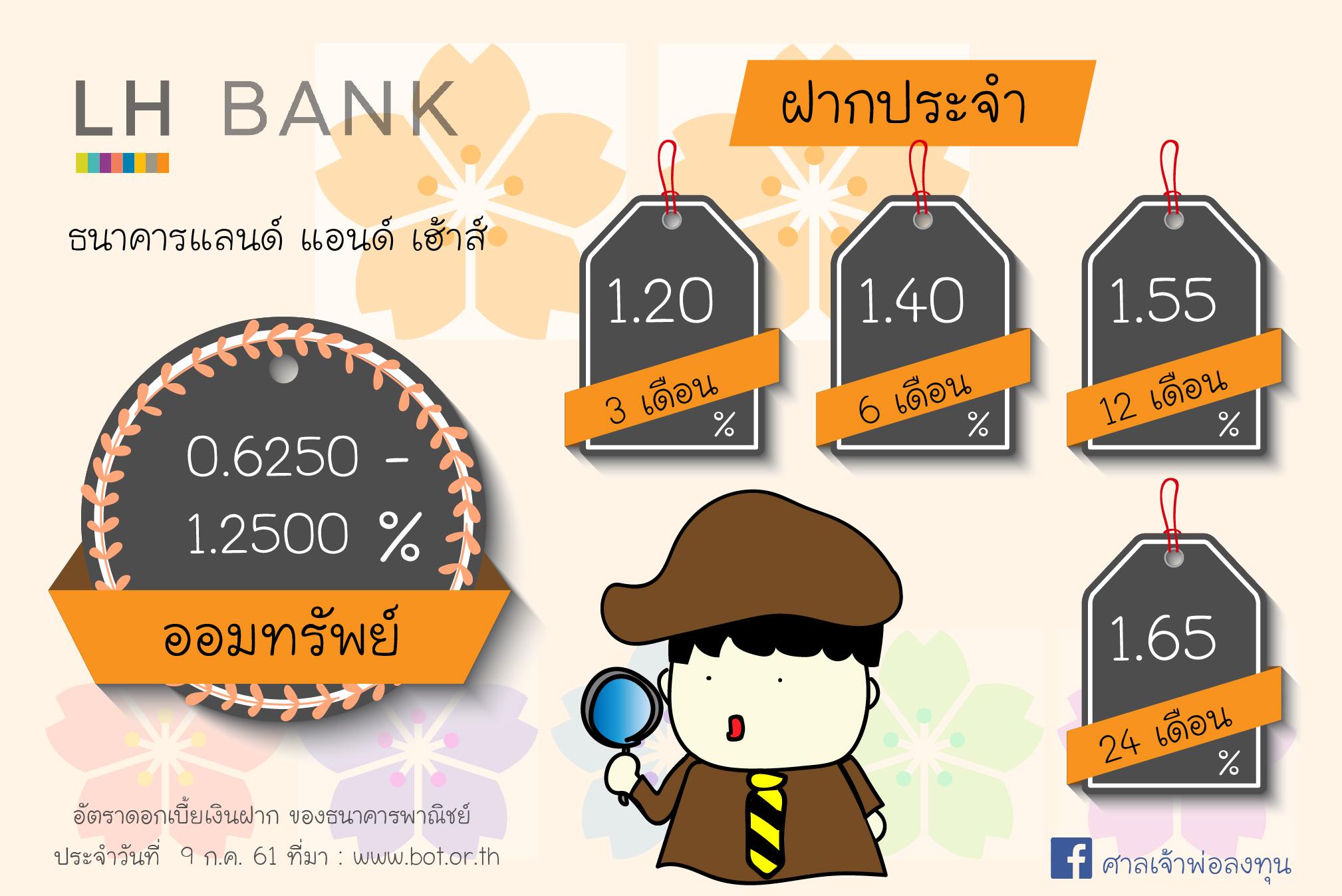 ศาลเจ้าพ่อลงทุน - เปรียบเทียบดอกเบี้ยธนาคาร -Jul18-12